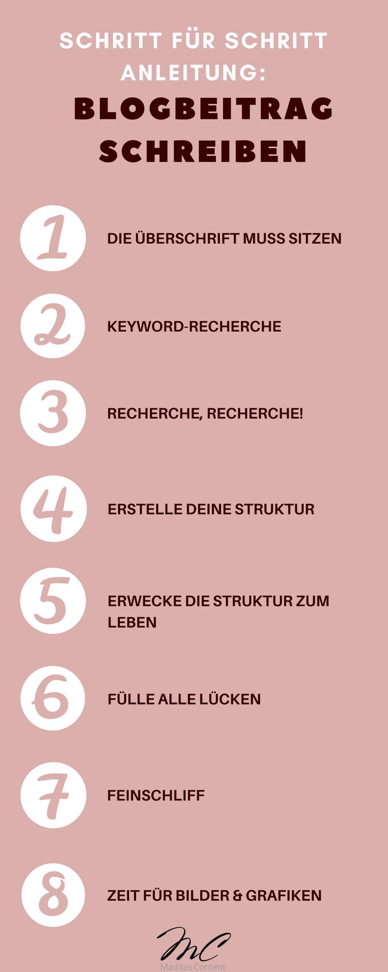 Blogartikel schreiben - aber richtig | maditas-content.de